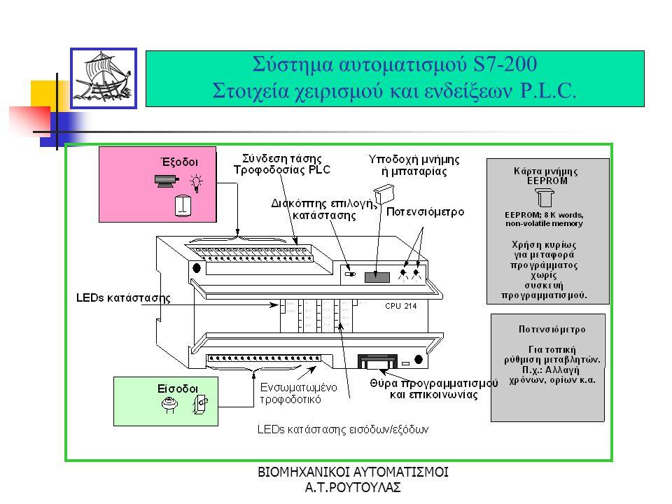ΒΙΟΜΗΧΑΝΙΚΟΙ ΑΥΤΟΜΑΤΙΣΜΟΙ Α.Τ.ΡΟΥΤΟΥΛΑΣ Σύστημα αυτοματισμού S7-200 Σχεδιασμός του PLC