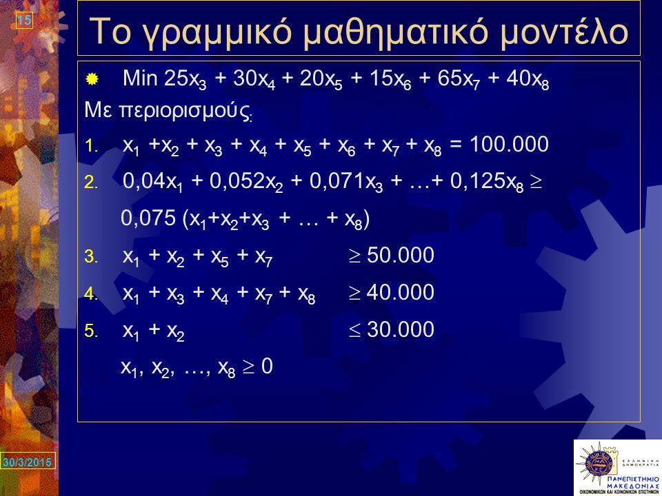 15 30/3/2015 Το γραμμικό μαθηματικό μοντέλο  Min 25x 3 + 30x 4 + 20x 5 + 15x 6 + 65x 7 + 40x 8 Με περιορισμούς : 1.