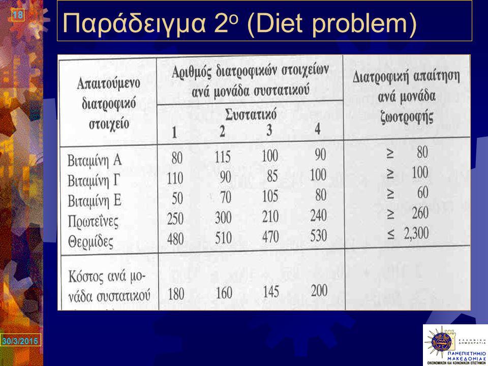 18 30/3/2015 Παράδειγμα 2 ο (Diet problem)