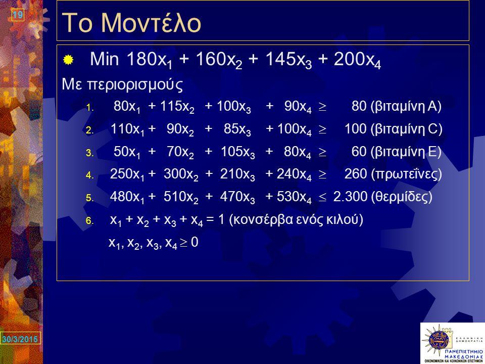 19 30/3/2015 Το Μοντέλο  Min 180x 1 + 160x 2 + 145x 3 + 200x 4 Με περιορισμούς 1.
