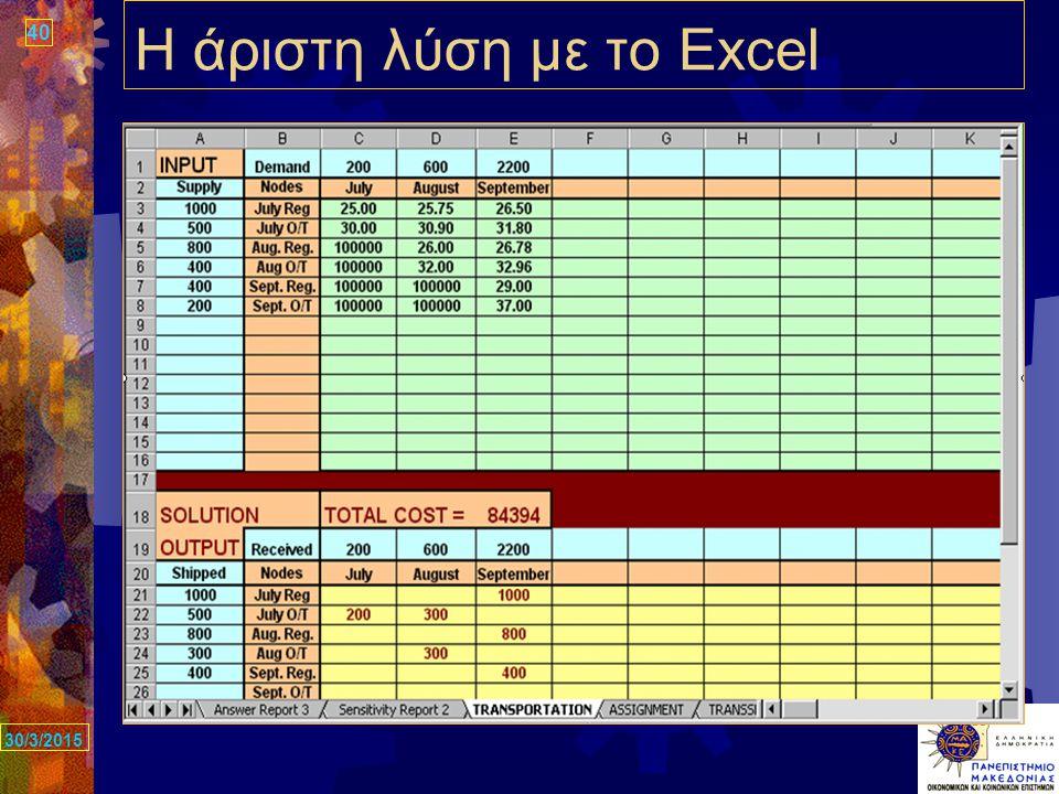 40 30/3/2015 Η άριστη λύση με το Excel