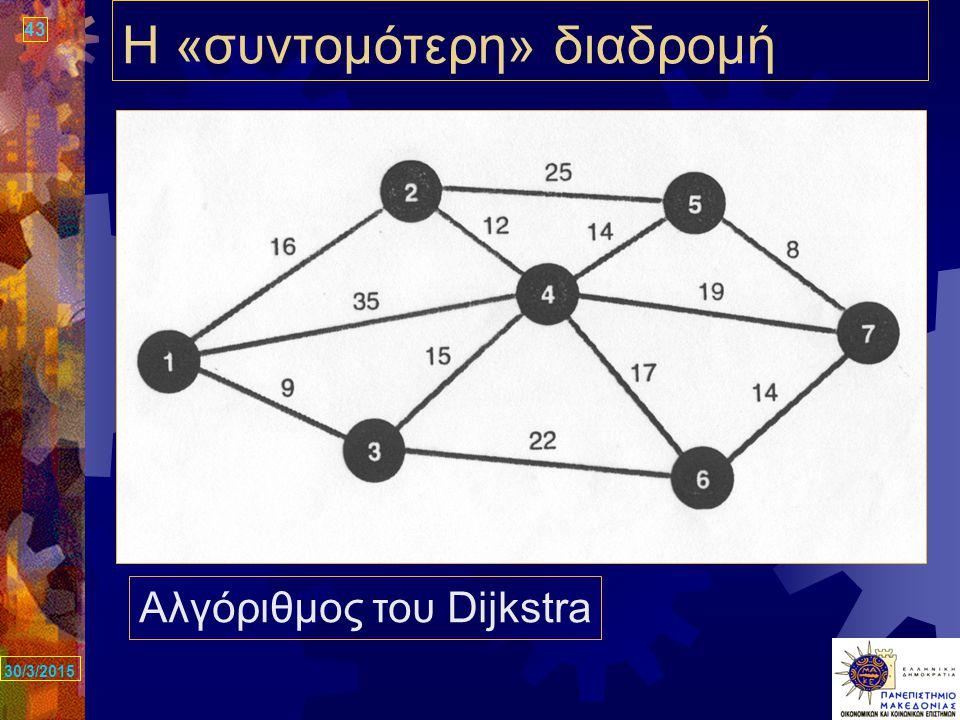 43 30/3/2015 Η «συντομότερη» διαδρομή Αλγόριθμος του Dijkstra
