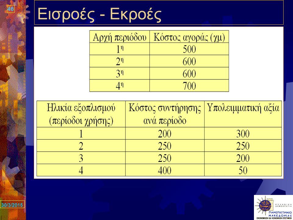46 30/3/2015 Εισροές - Εκροές