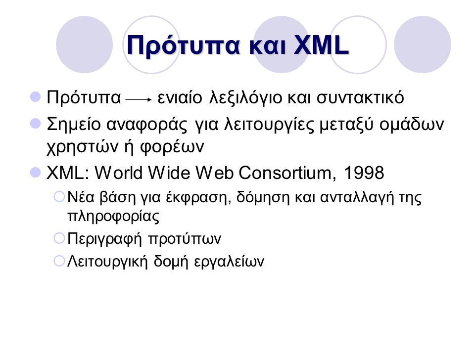 Πρότυπα και XML Πρότυπα ενιαίο λεξιλόγιο και συντακτικό Σημείο αναφοράς για λειτουργίες μεταξύ ομάδων χρηστών ή φορέων XML: World Wide Web Consortium, 1998  Νέα βάση για έκφραση, δόμηση και ανταλλαγή της πληροφορίας  Περιγραφή προτύπων  Λειτουργική δομή εργαλείων