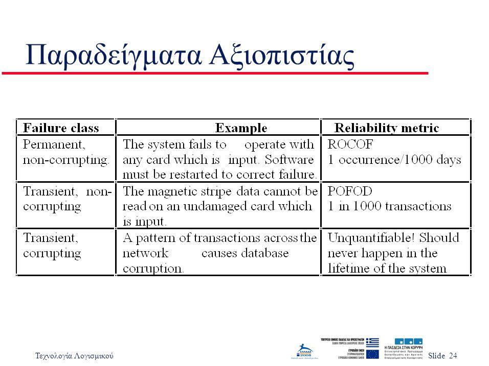 Τεχνολογία ΛογισμικούSlide 24 Παραδείγματα Αξιοπιστίας