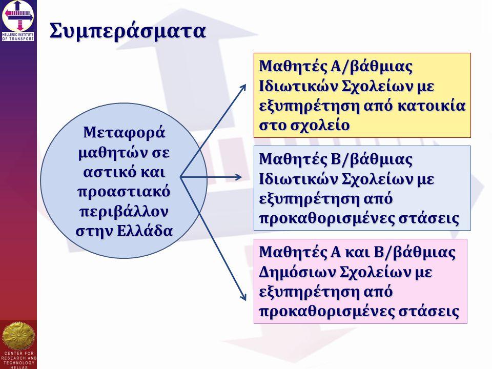 Συμπεράσματα Μεταφορά μαθητών σε αστικό και προαστιακό περιβάλλον στην Ελλάδα Μαθητές Α/βάθμιας Ιδιωτικών Σχολείων με εξυπηρέτηση από κατοικία στο σχολείο Μαθητές Β/βάθμιας Ιδιωτικών Σχολείων με εξυπηρέτηση από προκαθορισμένες στάσεις Μαθητές Α και Β/βάθμιας Δημόσιων Σχολείων με εξυπηρέτηση από προκαθορισμένες στάσεις