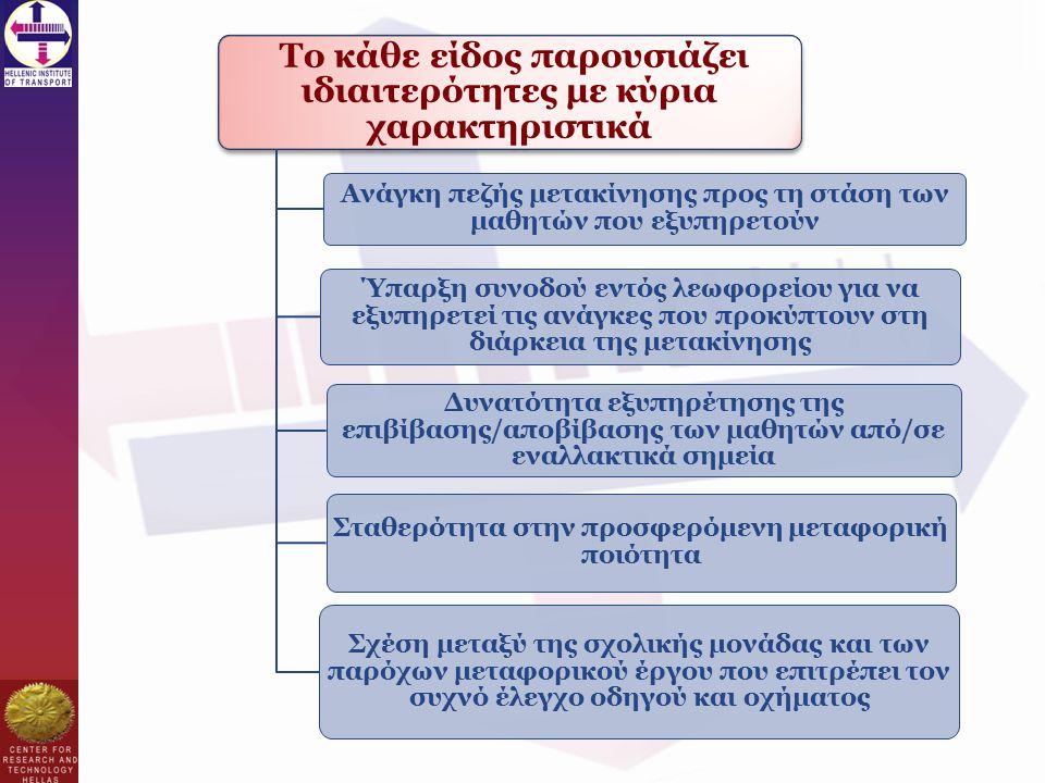 Το κάθε είδος παρουσιάζει ιδιαιτερότητες με κύρια χαρακτηριστικά Ανάγκη πεζής μετακίνησης προς τη στάση των μαθητών που εξυπηρετούν Ύπαρξη συνοδού εντός λεωφορείου για να εξυπηρετεί τις ανάγκες που προκύπτουν στη διάρκεια της μετακίνησης Δυνατότητα εξυπηρέτησης της επιβίβασης/αποβίβασης των μαθητών από/σε εναλλακτικά σημεία Σταθερότητα στην προσφερόμενη μεταφορική ποιότητα Σχέση μεταξύ της σχολικής μονάδας και των παρόχων μεταφορικού έργου που επιτρέπει τον συχνό έλεγχο οδηγού και οχήματος