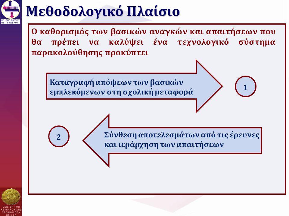 Μεθοδολογικό Πλαίσιο Ο καθορισμός των βασικών αναγκών και απαιτήσεων που θα πρέπει να καλύψει ένα τεχνολογικό σύστημα παρακολούθησης προκύπτει Καταγραφή απόψεων των βασικών εμπλεκόμενων στη σχολική μεταφορά Σύνθεση αποτελεσμάτων από τις έρευνες και ιεράρχηση των απαιτήσεων 1 2
