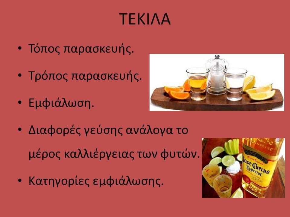 ΟΥΖΟ Η ΟΥΖΑΚΙ Συστατικά παραγωγής: α)αλκοόλη β)νερό γ)αρωματικά συστατικά Τρόπος παραγωγής ούζου.