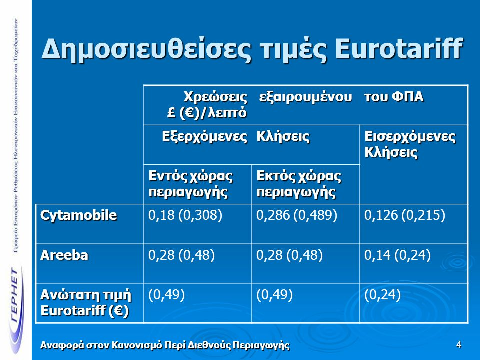 Αναφορά στον Κανονισμό Περί Διεθνούς Περιαγωγής4 Δημοσιευθείσες τιμές Eurotariff Χρεώσεις £ (€)/λεπτό εξαιρουμένου του ΦΠΑ ΕξερχόμενεςΚλήσεις Εισερχόμενες Κλήσεις Εντός χώρας περιαγωγής Εκτός χώρας περιαγωγής Cytamobile0,18 (0,308)0,286 (0,489)0,126 (0,215) Areeba0,28 (0,48) 0,14 (0,24) Ανώτατη τιμή Eurotariff (€) (0,49) (0,24)