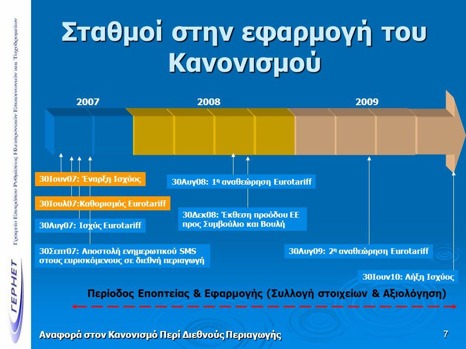 Αναφορά στον Κανονισμό Περί Διεθνούς Περιαγωγής7 30Αυγ07: Ισχύς Eurotariff 30Σεπτ07: Αποστολή ενημερωτικού SMS στους ευρισκόμενους σε διεθνή περιαγωγή Σταθμοί στην εφαρμογή του Κανονισμού 200720082009 30Ιουν07: Έναρξη Ισχύος 30Ιουλ07:Καθορισμός Eurotariff 30Δεκ08: Έκθεση προόδου ΕΕ προς Συμβούλιο και Βουλή 30Αυγ09: 2 η αναθεώρηση Eurotariff 30Αυγ08: 1 η αναθεώρηση Eurotariff Περίοδος Εποπτείας & Εφαρμογής (Συλλογή στοιχείων & Αξιολόγηση) 30Ιουν10: Λήξη Ισχύος