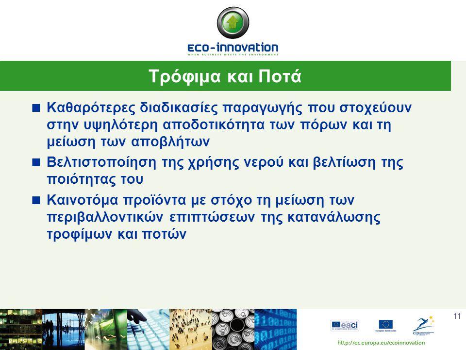 11 Τρόφιμα και Ποτά  Καθαρότερες διαδικασίες παραγωγής που στοχεύουν στην υψηλότερη αποδοτικότητα των πόρων και τη μείωση των αποβλήτων  Βελτιστοποίηση της χρήσης νερού και βελτίωση της ποιότητας του  Καινοτόμα προϊόντα με στόχο τη μείωση των περιβαλλοντικών επιπτώσεων της κατανάλωσης τροφίμων και ποτών