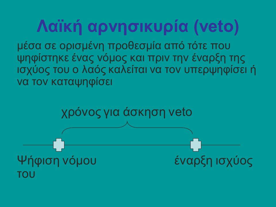 Λαϊκή αρνησικυρία (veto) μέσα σε ορισμένη προθεσμία από τότε που ψηφίστηκε ένας νόμος και πριν την έναρξη της ισχύος του ο λαός καλείται να τον υπερψη