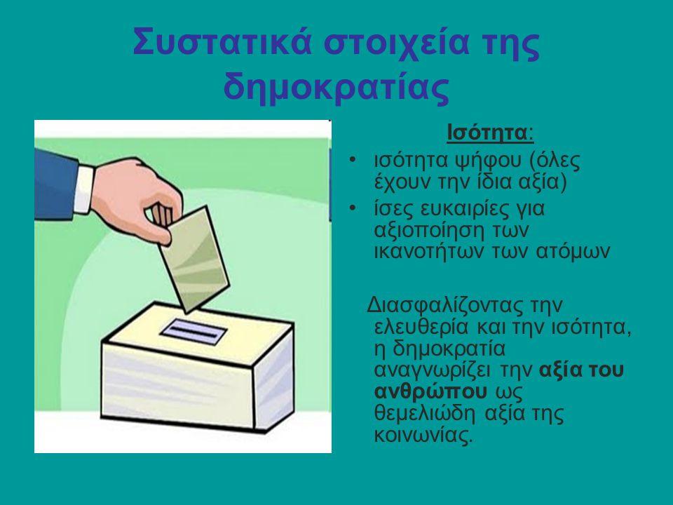 Συστατικά στοιχεία της δημοκρατίας Ισότητα: ισότητα ψήφου (όλες έχουν την ίδια αξία) ίσες ευκαιρίες για αξιοποίηση των ικανοτήτων των ατόμων Διασφαλίζ