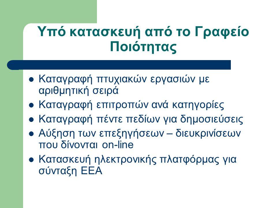Υπό κατασκευή από το Γραφείο Ποιότητας Καταγραφή πτυχιακών εργασιών με αριθμητική σειρά Καταγραφή επιτροπών ανά κατηγορίες Καταγραφή πέντε πεδίων για δημοσιεύσεις Αύξηση των επεξηγήσεων – διευκρινίσεων που δίνονται on-line Κατασκευή ηλεκτρονικής πλατφόρμας για σύνταξη ΕΕΑ