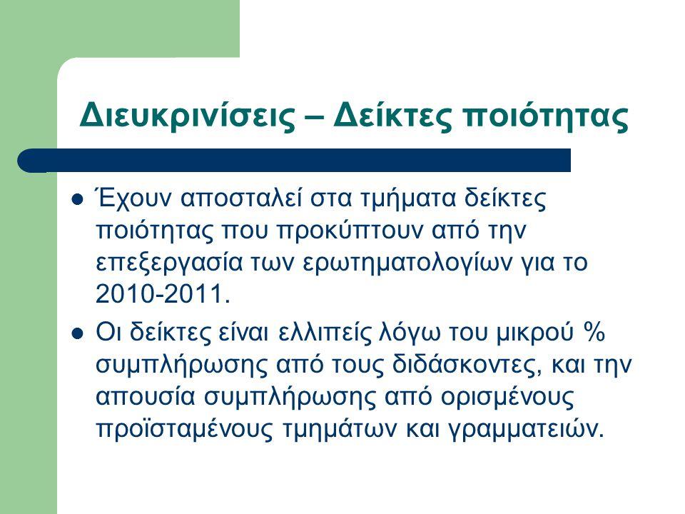 Διευκρινίσεις – Δείκτες ποιότητας Έχουν αποσταλεί στα τμήματα δείκτες ποιότητας που προκύπτουν από την επεξεργασία των ερωτηματολογίων για το 2010-2011.