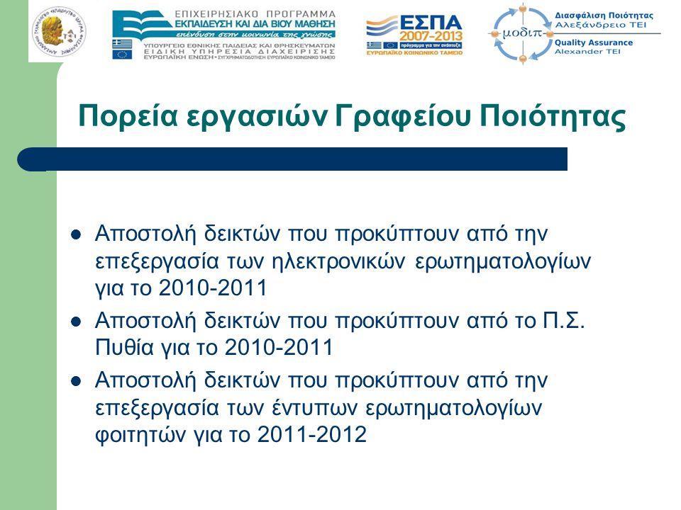 Αποστολή δεικτών που προκύπτουν από την επεξεργασία των ηλεκτρονικών ερωτηματολογίων για το 2010-2011 Αποστολή δεικτών που προκύπτουν από το Π.Σ.