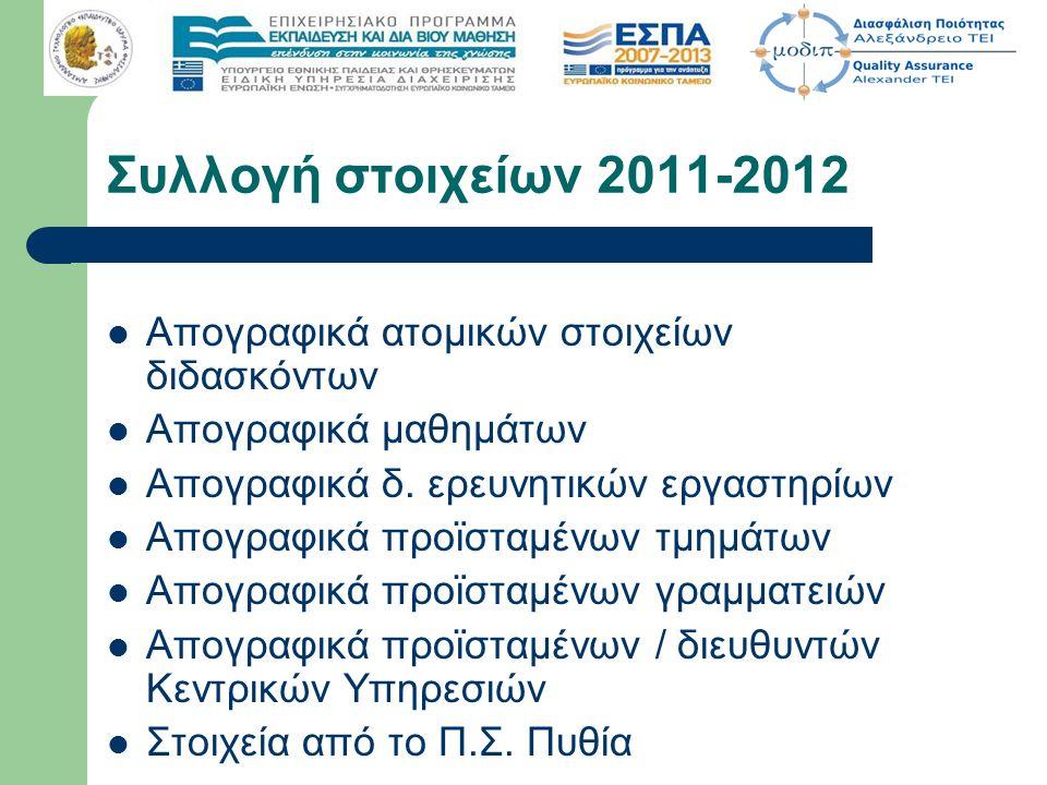 Διευκρινίσεις Προγράμματα διεθνούς εκπαιδευτικής συνεργασίας: ERASMUS, LEONARDO, TEMPUS, ALPHA κ.λ.π.