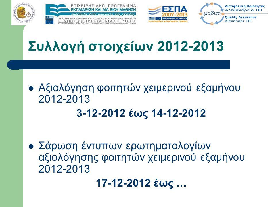 Αξιολόγηση φοιτητών χειμερινού εξαμήνου 2012-2013 3-12-2012 έως 14-12-2012 Σάρωση έντυπων ερωτηματολογίων αξιολόγησης φοιτητών χειμερινού εξαμήνου 2012-2013 17-12-2012 έως … Συλλογή στοιχείων 2012-2013