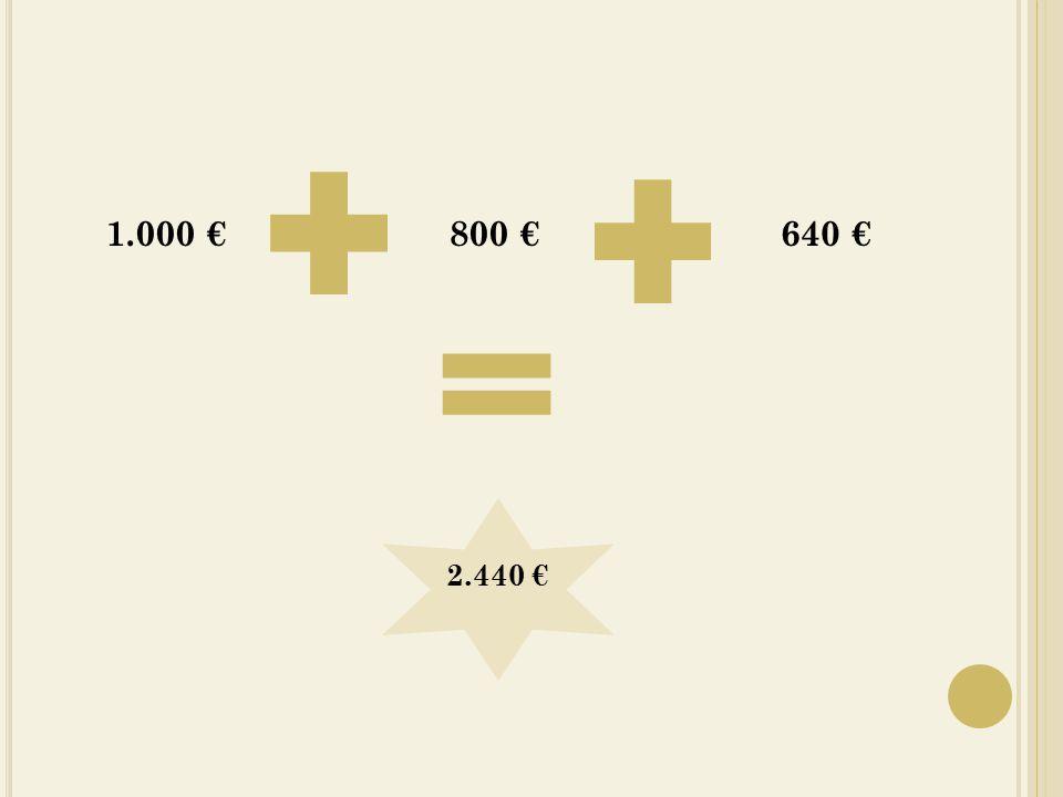 1.000 €800 €640 € 2.440 €