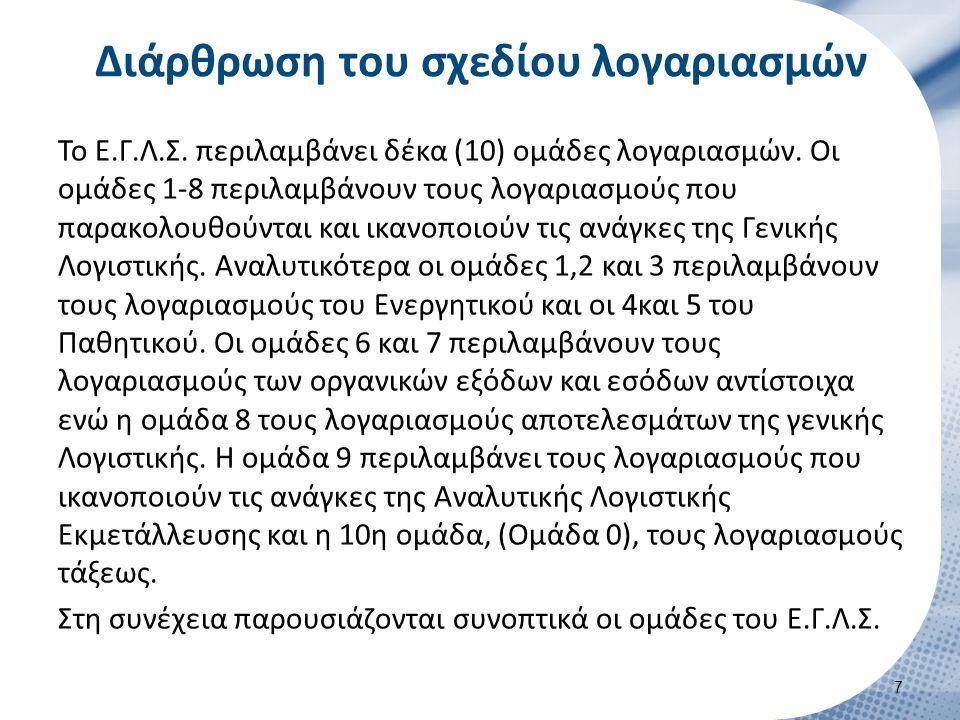 Διάρθρωση του σχεδίου λογαριασμών Το Ε.Γ.Λ.Σ. περιλαμβάνει δέκα (10) ομάδες λογαριασμών. Οι ομάδες 1-8 περιλαμβάνουν τους λογαριασμούς που παρακολουθο