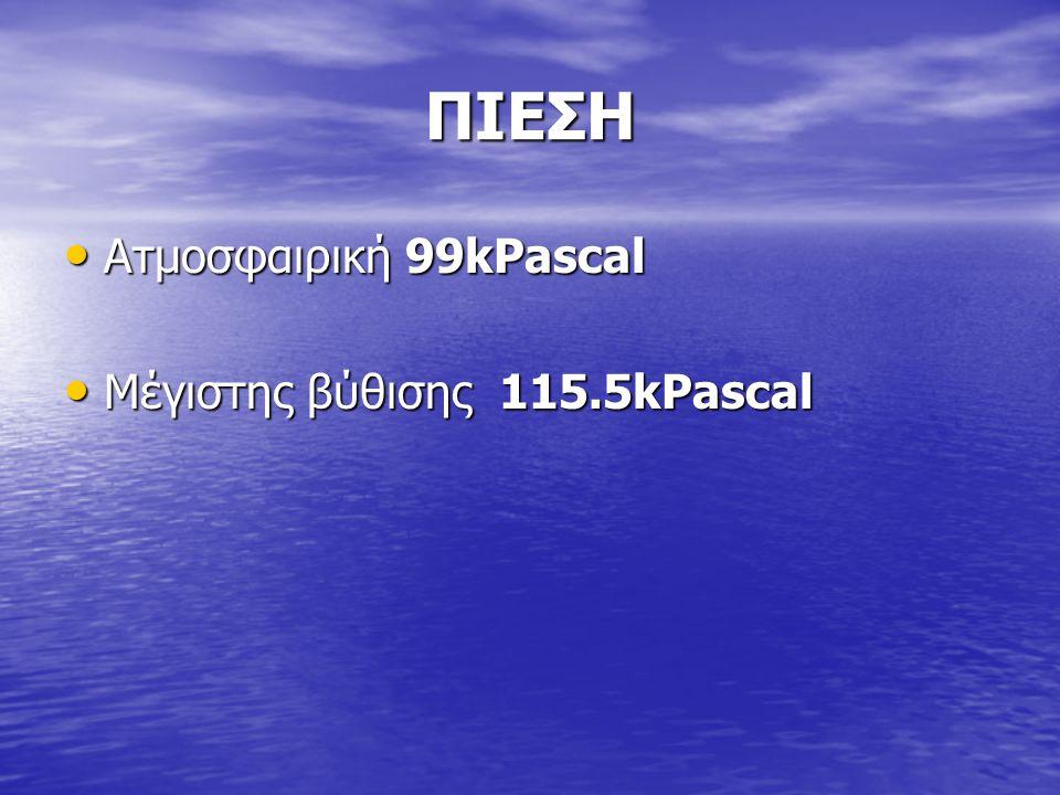 ΠΙΕΣΗ Ατμοσφαιρική 99kPascal Ατμοσφαιρική 99kPascal Μέγιστης βύθισης 115.5kPascal Μέγιστης βύθισης 115.5kPascal