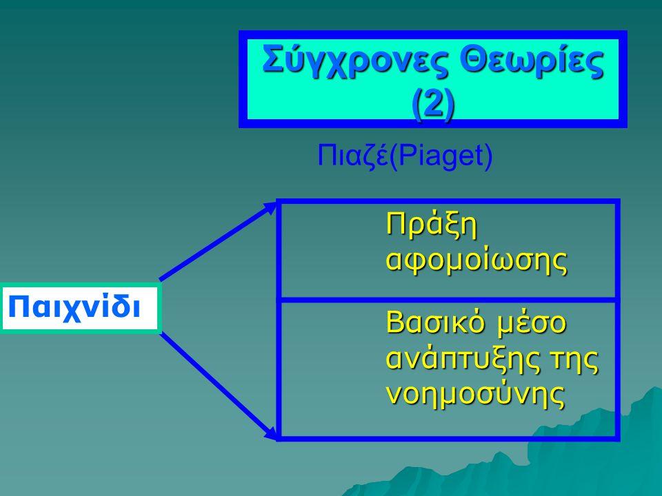 Σύγχρονες Θεωρίες (2) Πράξη αφομοίωσης Βασικό μέσο ανάπτυξης της νοημοσύνης Πιαζέ(Piaget) Παιχνίδι