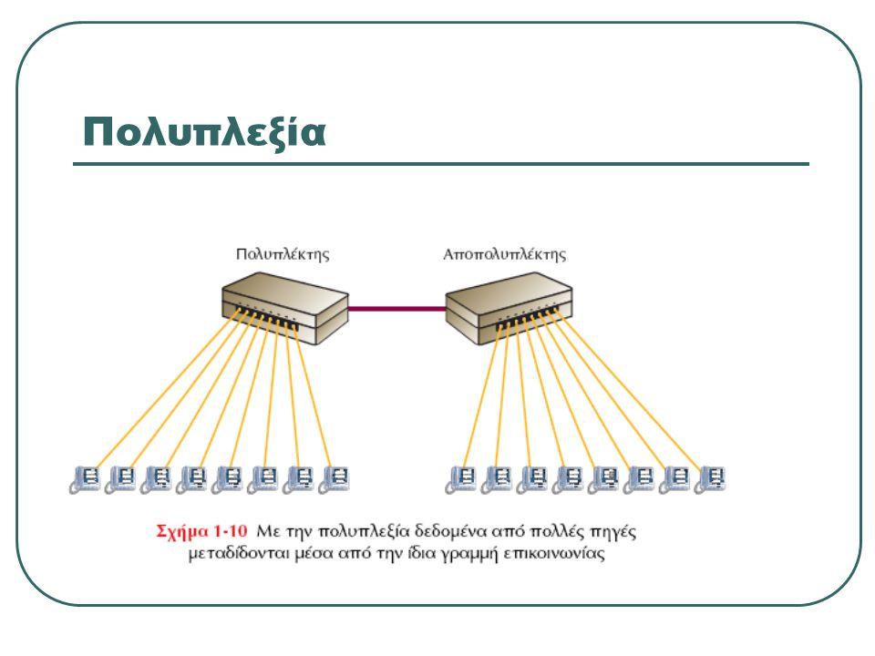 Τεχνικές Πολυπλεξίας Διαίρεσης Συχνότητας Διαίρεσης Χρόνου