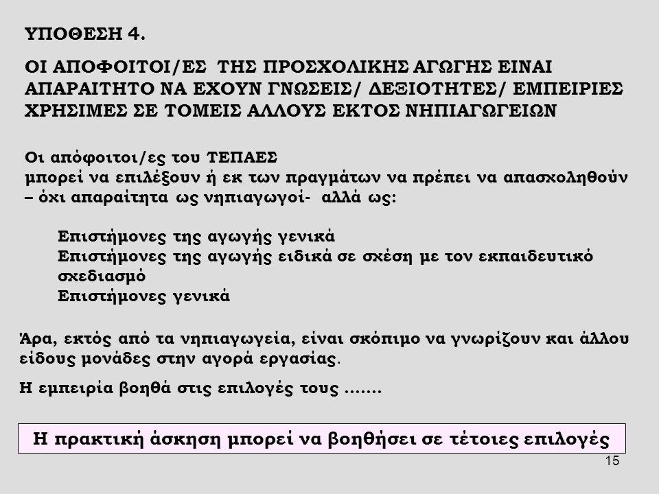 15 ΥΠΟΘΕΣΗ 4.