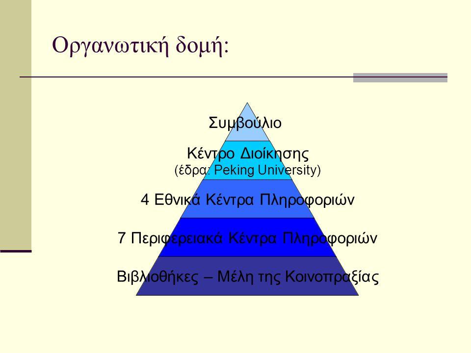 Έτσι επιτυγχάνονται τα παρακάτω: 1) Επέκταση του πεδίου δράσης των χρηστών- βελτίωση ποιότητας υπηρεσιών 2) Διαχείριση της λειτουργίας του συστήματος- αυτοχρηματοδότηση 3) Υπηρεσία εκπαίδευσης από απόσταση 4) Δημιουργία μιας ομάδας αξιόπιστων ψηφιακών βιβλιοθηκών