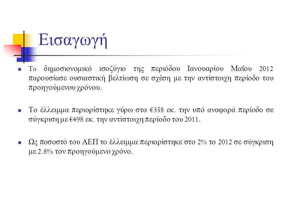 Εισαγωγή To δημοσιονομικό ισοζύγιο της π εριόδου Ιανουαρίου Μαΐου 2012 π αρουσίασε ουσιαστική βελτίωση σε σχέση με την αντίστοιχη π ερίοδο του π ροηγο