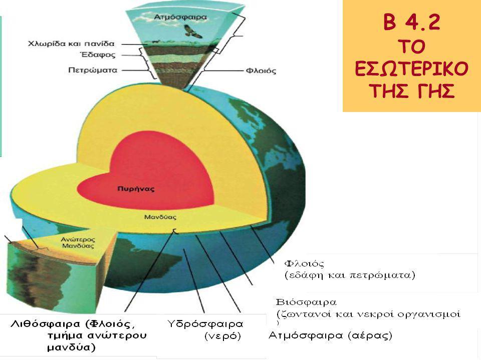 Β 4.2 ΤΟ ΕΣΩΤΕΡΙΚΟ ΤΗΣ ΓΗΣ