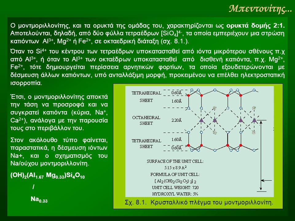 Μπεντονίτης... Ο μοντμοριλλονίτης, και τα ορυκτά της ομάδας του, χαρακτηρίζονται ως ορυκτά δομής 2:1. Αποτελούνται, δηλαδή, από δύο φύλλα τετραέδρων [