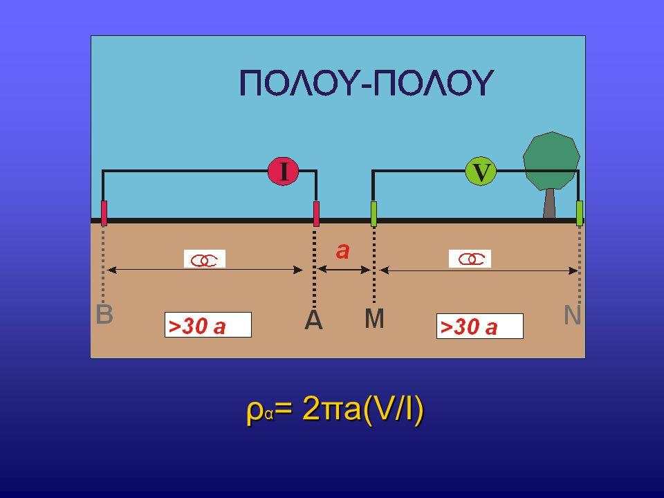 ρ α = 2πa(V/I)