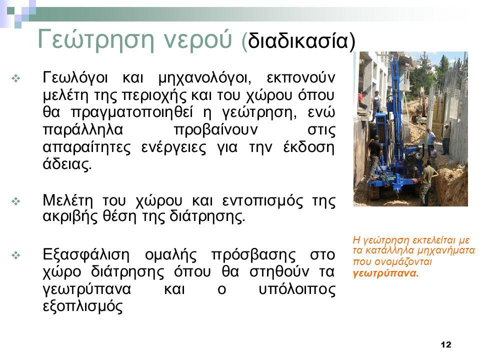 13 Γεώτρηση νερού (διαδικασία)  Πραγματοποιείται προϋπολογισμός δαπάνης και συμφωνίας του έργου.