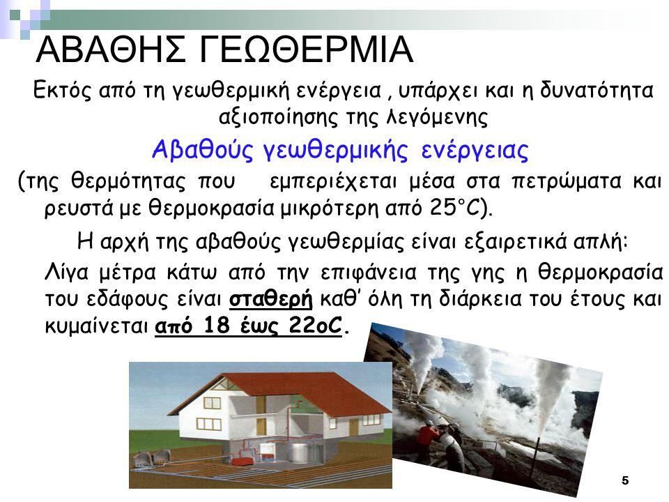 6 Στην αβαθή γεωθερμία μια πλήρης εγκατάσταση αποτελείται κυρίως από τα παρακάτω τμήματα: Α.