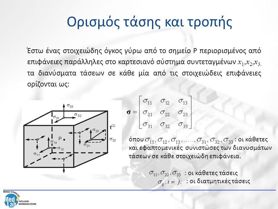 Έστω ένας στοιχειώδης όγκος γύρω από το σημείο P περιορισμένος από επιφάνειες παράλληλες στο καρτεσιανό σύστημα συντεταγμένων x 1,x 2,x 3. τα διανύσμα