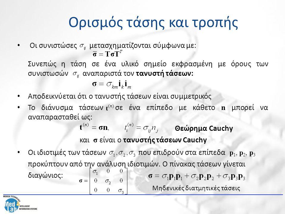Οι συνιστώσες μετασχηματίζονται σύμφωνα με: Συνεπώς η τάση σε ένα υλικό σημείο εκφρασμένη με όρους των συνιστωσών αναπαριστά τον τανυστή τάσεων: Αποδε