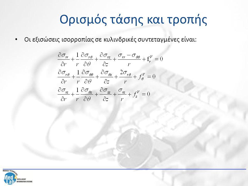 Οι εξισώσεις ισορροπίας σε κυλινδρικές συντεταγμένες είναι: Ορισμός τάσης και τροπής