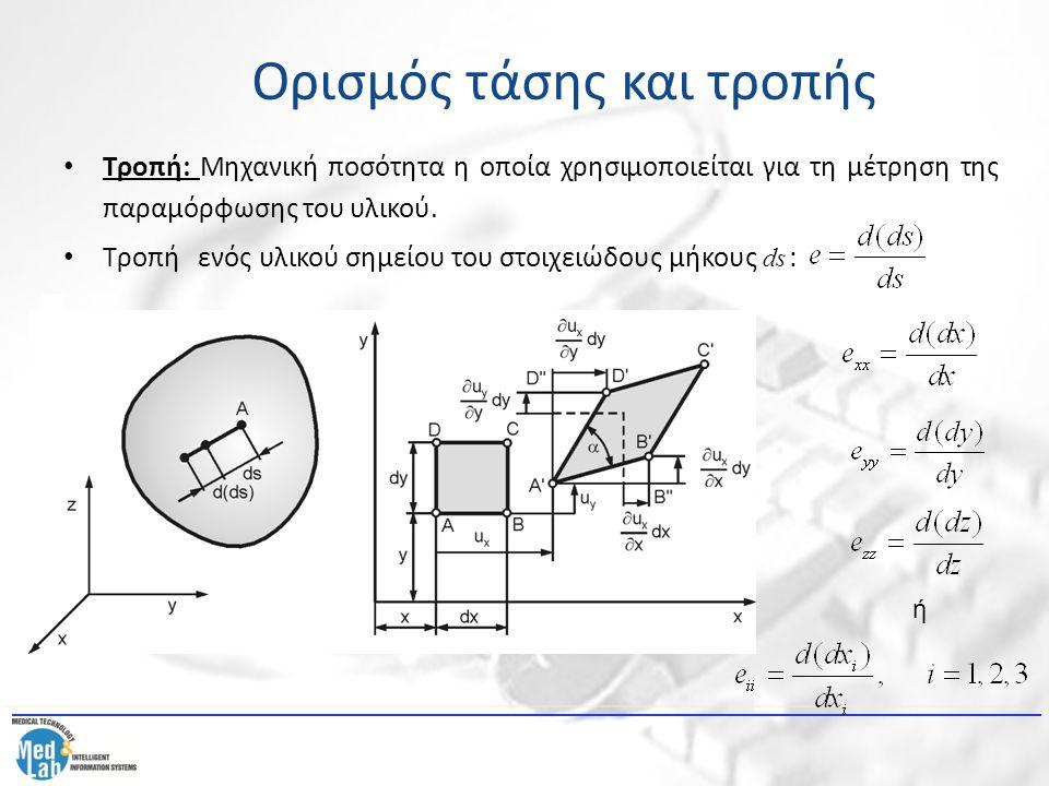 Τροπή: Μηχανική ποσότητα η οποία χρησιμοποιείται για τη μέτρηση της παραμόρφωσης του υλικού. Τροπή ενός υλικού σημείου του στοιχειώδους μήκους : Ορισμ