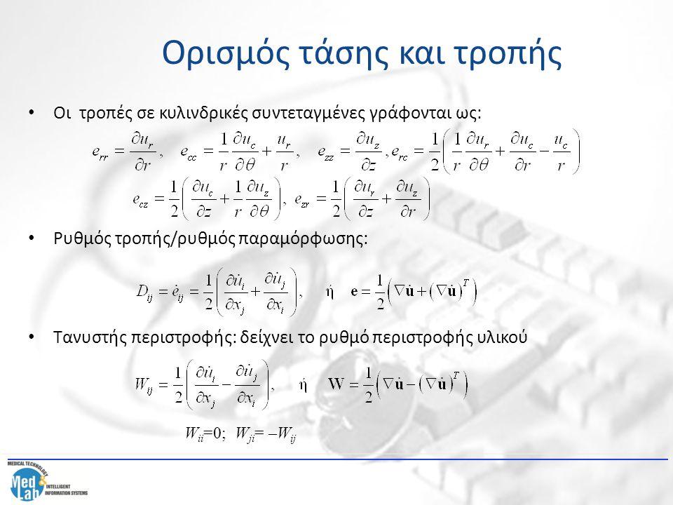 Οι τροπές σε κυλινδρικές συντεταγμένες γράφονται ως: Ρυθμός τροπής/ρυθμός παραμόρφωσης: Τανυστής περιστροφής: δείχνει το ρυθμό περιστροφής υλικού Ορισ