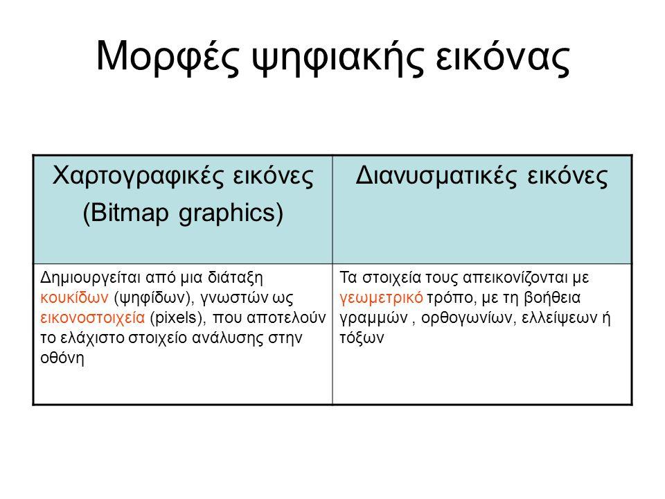 Μορφές ψηφιακής εικόνας Χαρτογραφικές εικόνες (Bitmap graphics) Διανυσματικές εικόνες Δημιουργείται από μια διάταξη κουκίδων (ψηφίδων), γνωστών ως εικονοστοιχεία (pixels), που αποτελούν το ελάχιστο στοιχείο ανάλυσης στην οθόνη Τα στοιχεία τους απεικονίζονται με γεωμετρικό τρόπο, με τη βοήθεια γραμμών, ορθογωνίων, ελλείψεων ή τόξων