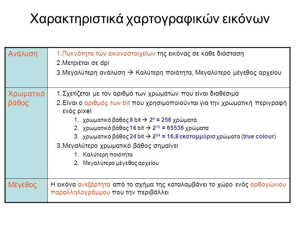 Παραγωγή χαρτογραφικών εικόνων 1.Προγράμματα δημιουργίας και επεξεργασίας εικόνων 2.Ψηφιοποίηση συμβατικών εικόνων μέσω σαρωτή 3.Σύλληψη εικόνων από την οθόνη του υπολογιστή με τη βοήθεια κατάλληλου λογισμικού 4.Με χρήση ψηφιακής φωτογραφικής μηχανής 5.Με ψηφιοποίηση εικόνας βίντεο ή τηλεόρασης μέσω ειδικής κάρτας σύλληψης εικόνας βίντεο