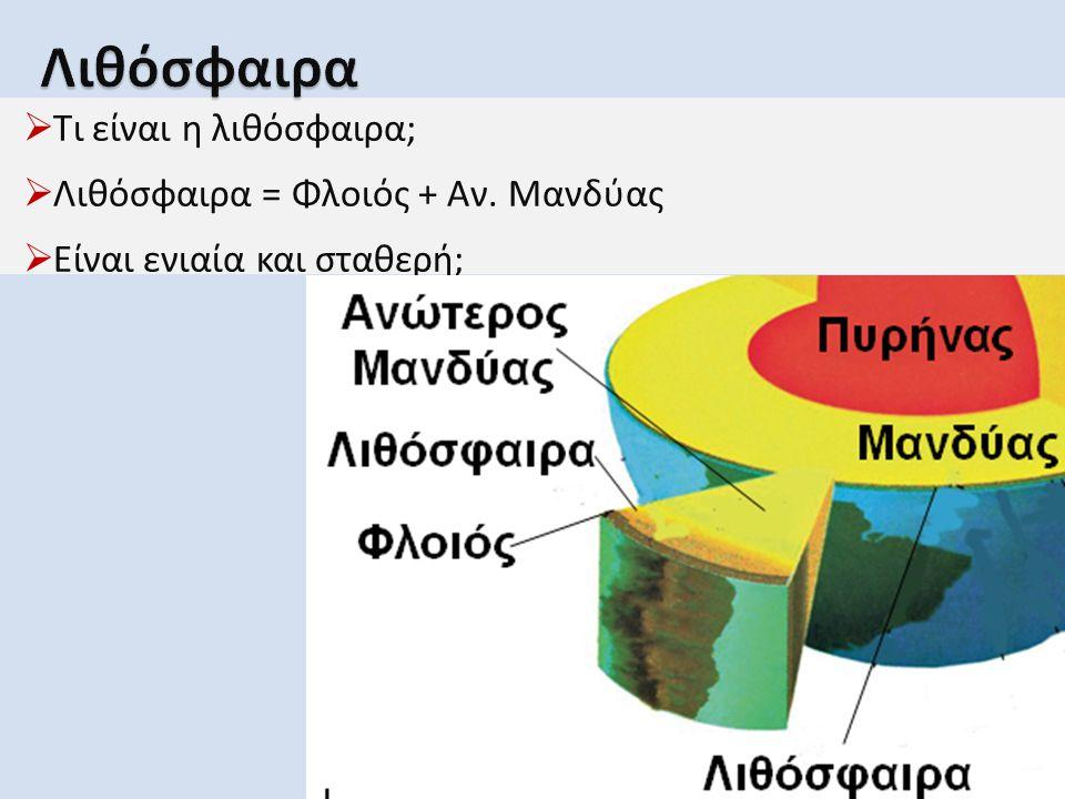  Τι είναι η λιθόσφαιρα;  Λιθόσφαιρα = Φλοιός + Αν. Μανδύας  Είναι ενιαία και σταθερή; 10