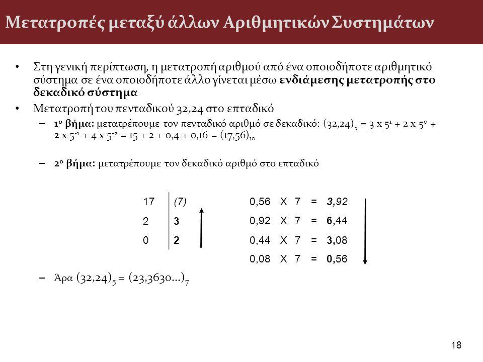 Μετατροπές μεταξύ άλλων Αριθμητικών Συστημάτων Στη γενική περίπτωση, η μετατροπή αριθμού από ένα οποιοδήποτε αριθμητικό σύστημα σε ένα οποιοδήποτε άλλ