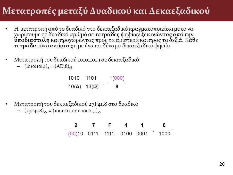 Μετατροπές μεταξύ Δυαδικού και Δεκαεξαδικού Η μετατροπή από το δυαδικό στο δεκαεξαδικό πραγματοποιείται με το να χωρίσουμε το δυαδικό αριθμό σε τετράδ