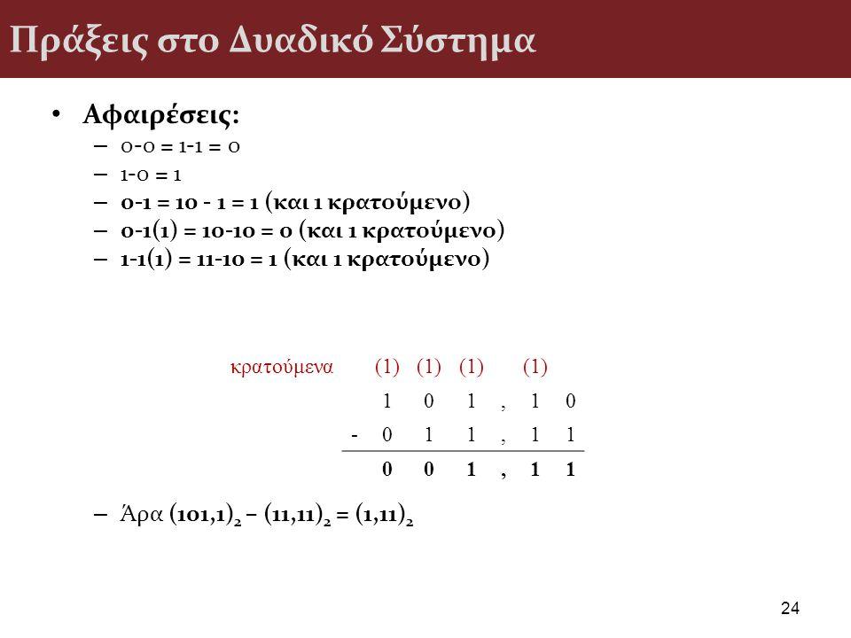Πράξεις στο Δυαδικό Σύστημα Αφαιρέσεις: – 0-0 = 1-1 = 0 – 1-0 = 1 – 0-1 = 10 - 1 = 1 (και 1 κρατούμενο) – 0-1(1) = 10-10 = 0 (και 1 κρατούμενο) – 1-1(