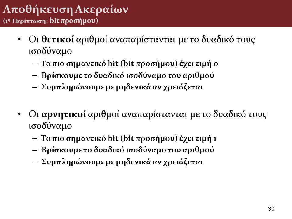 Αποθήκευση Ακεραίων (1 η Περίπτωση: bit προσήμου) Οι θετικοί αριθμοί αναπαρίστανται με το δυαδικό τους ισοδύναμο – Το πιο σημαντικό bit (bit προσήμου)