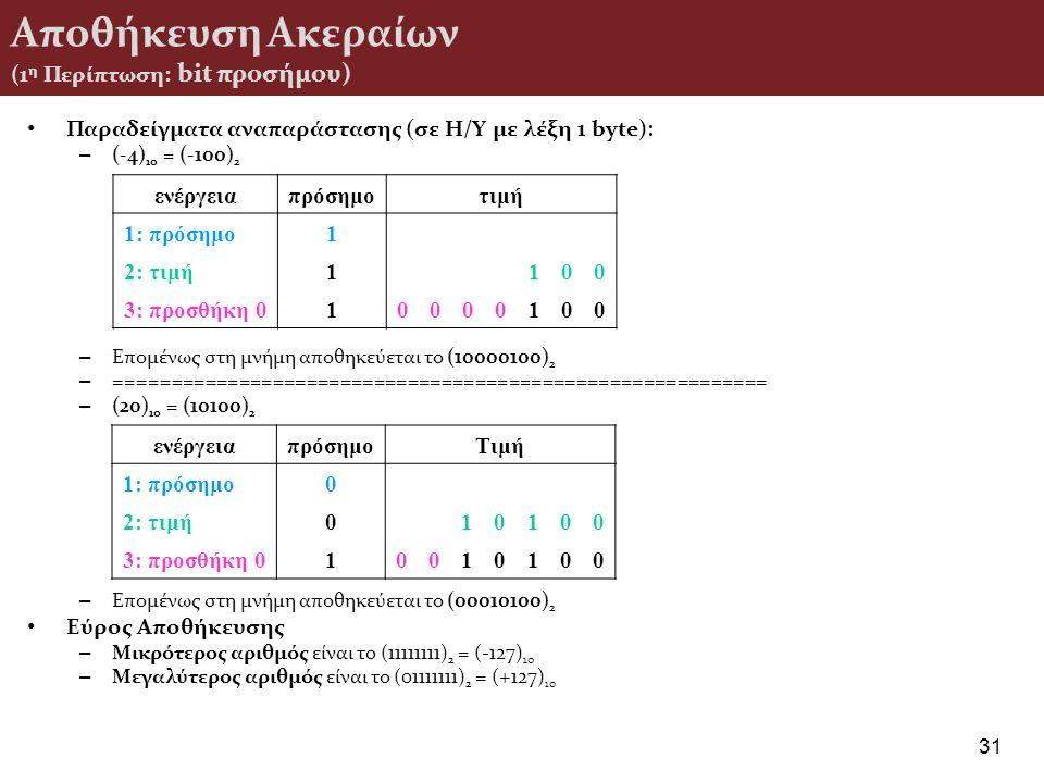 Παραδείγματα αναπαράστασης (σε H/Y με λέξη 1 byte): – (-4) 10 = (-100) 2 – Επομένως στη μνήμη αποθηκεύεται το (10000100) 2 – =========================
