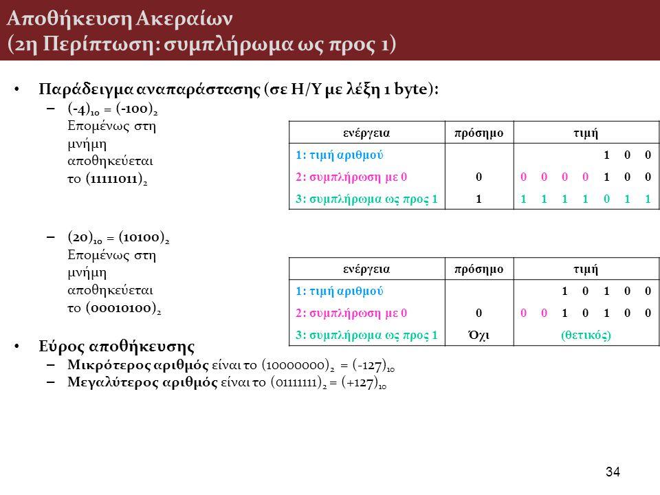 Αποθήκευση Ακεραίων (2η Περίπτωση: συμπλήρωμα ως προς 1) Παράδειγμα αναπαράστασης (σε H/Y με λέξη 1 byte): – (-4) 10 = (-100) 2 Επομένως στη μνήμη απο
